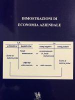 Massimo Sargiacomo - Dimostrazioni di Economia Aziendale